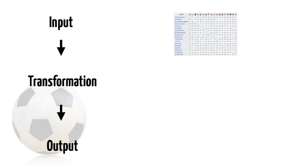 Transformation Input Output