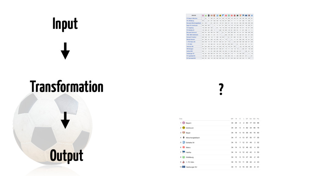Transformation Input Output ?