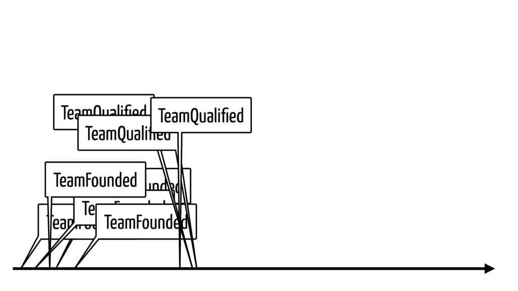 TeamFounded TeamFounded TeamFounded TeamFounded...