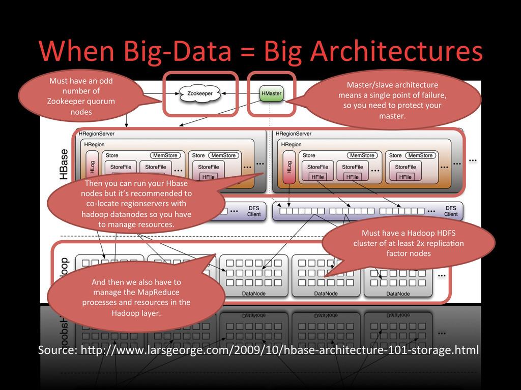 When Big-‐Data = Big Architectures...