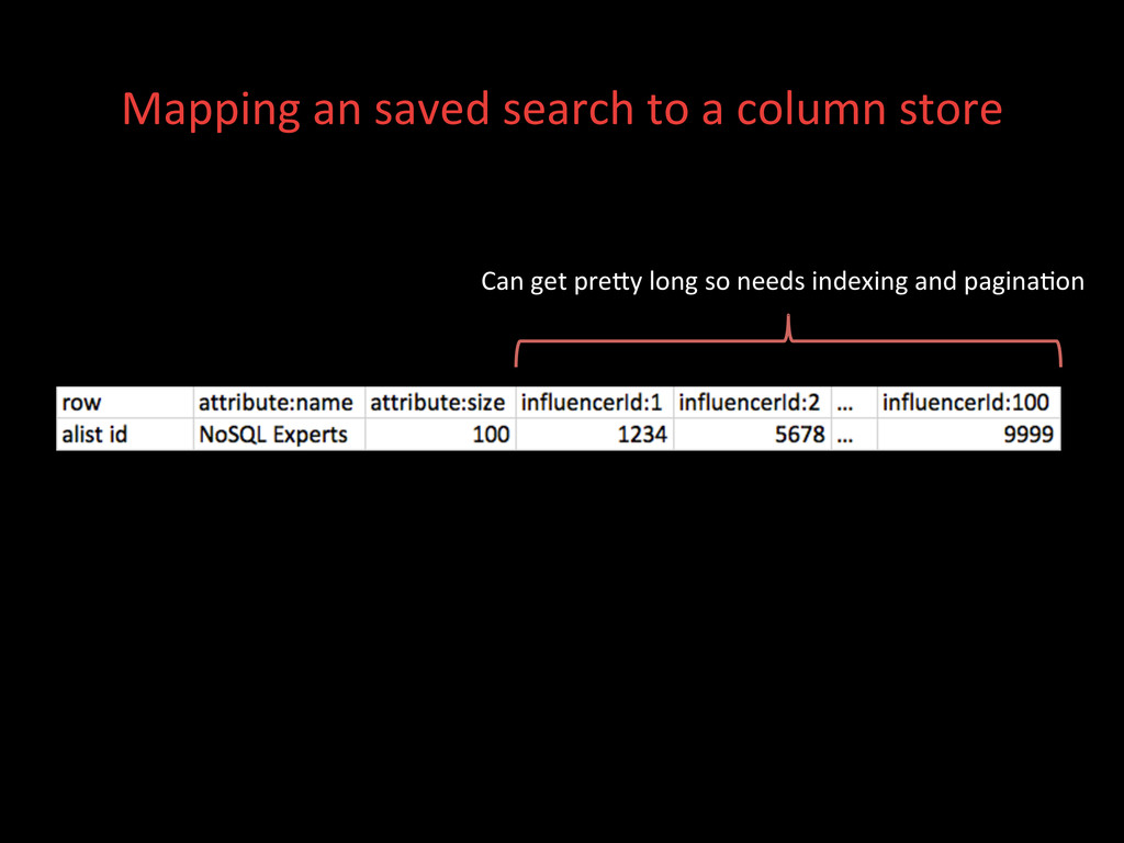 Mapping an saved search to a ...