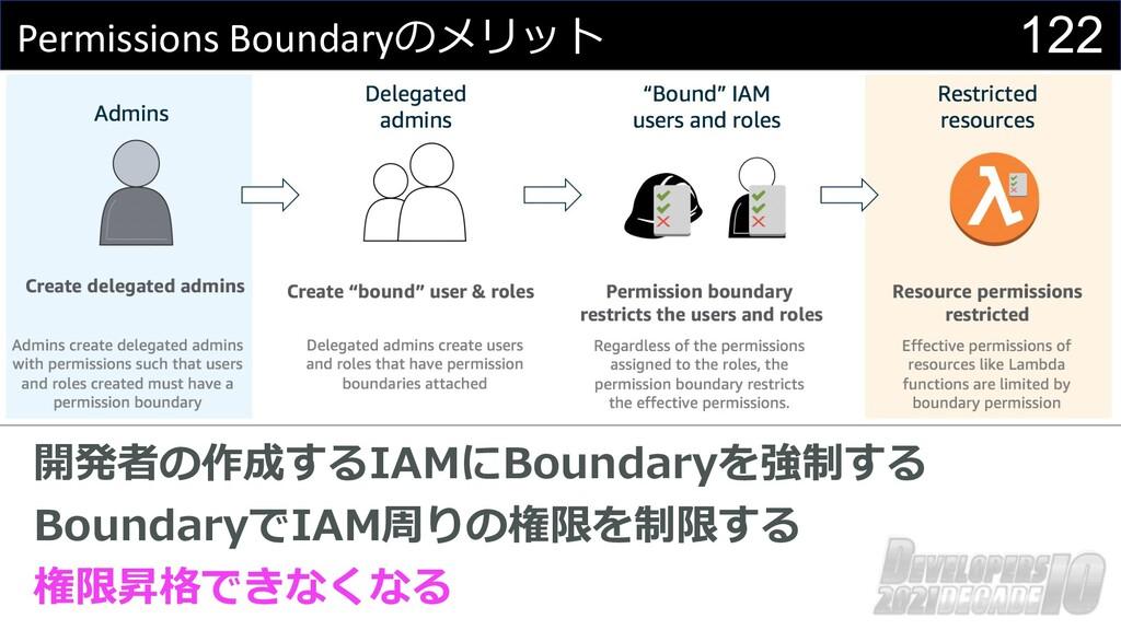 122 Permissions Boundaryのメリット 開発者の作成するIAMにBound...