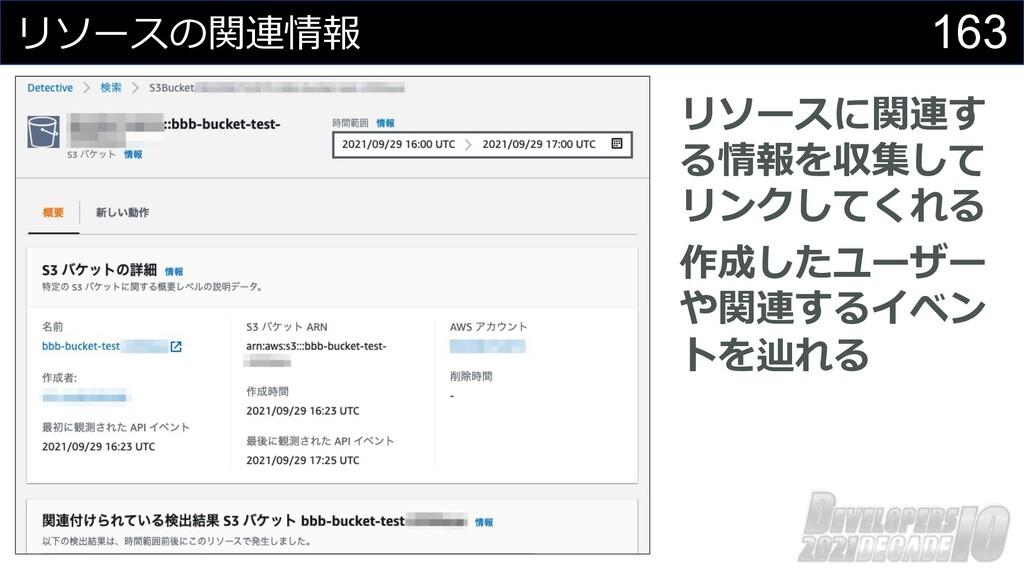 163 リソースの関連情報 リソースに関連す る情報を収集して リンクしてくれる 作成したユー...