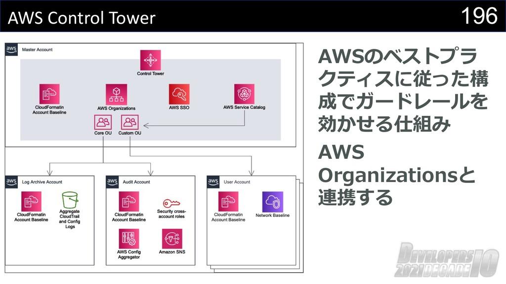 196 AWS Control Tower AWSのベストプラ クティスに従った構 成でガード...