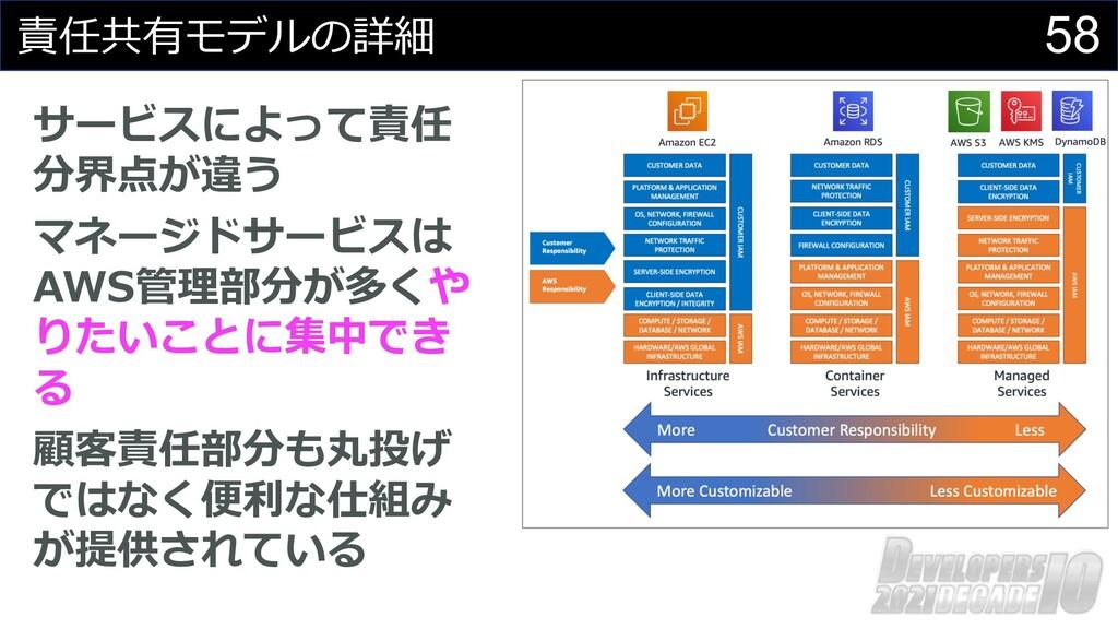 58 責任共有モデルの詳細 サービスによって責任 分界点が違う マネージドサービスは AWS管...