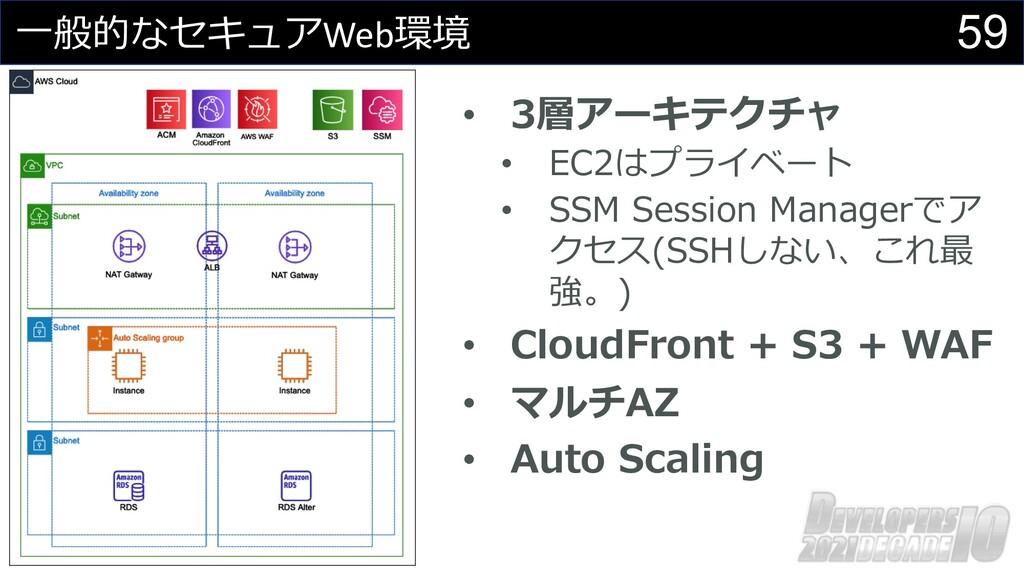59 ⼀般的なセキュアWeb環境 • 3層アーキテクチャ • EC2はプライベート • SSM...