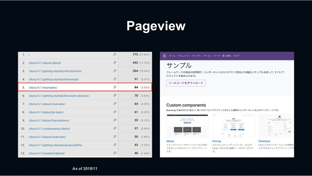 Pageview As of 2018/11