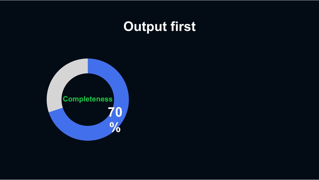Output first 70 % Completeness