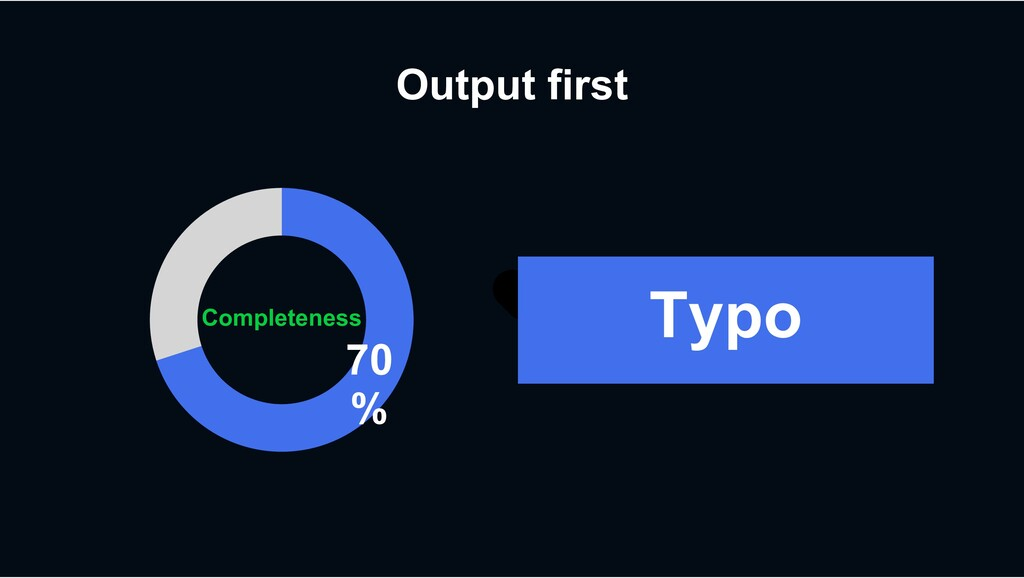 Output first 70 % Typo Completeness