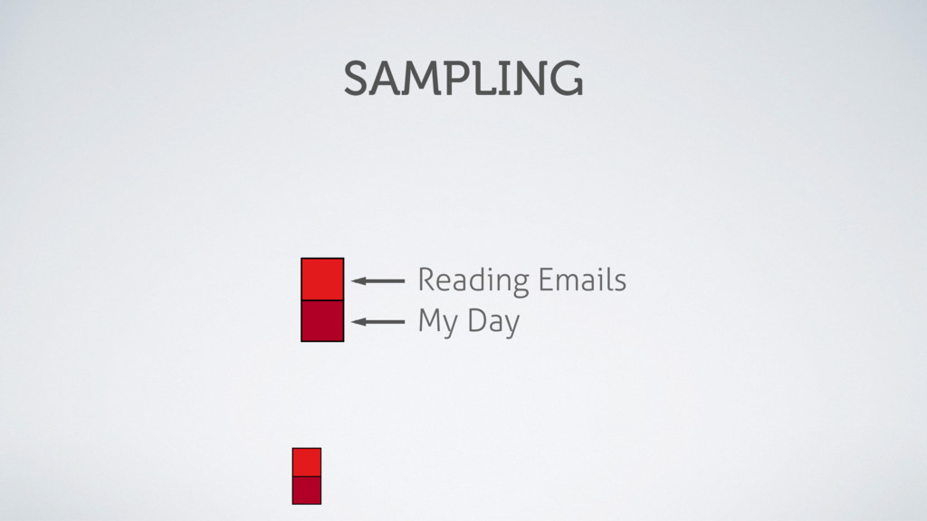 SAMPLING My Day Reading Emails