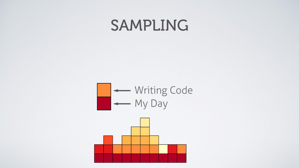 My Day Writing Code SAMPLING