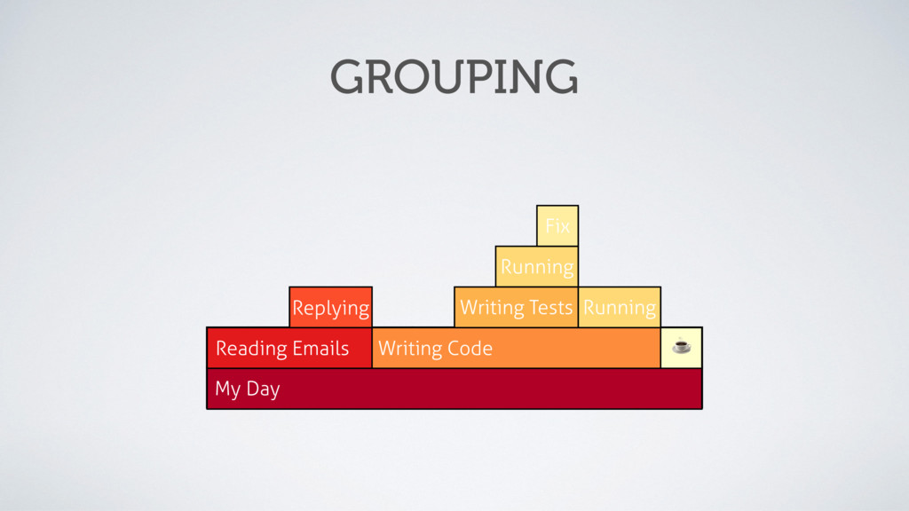 GROUPING My Day Reading Emails Replying Writing...