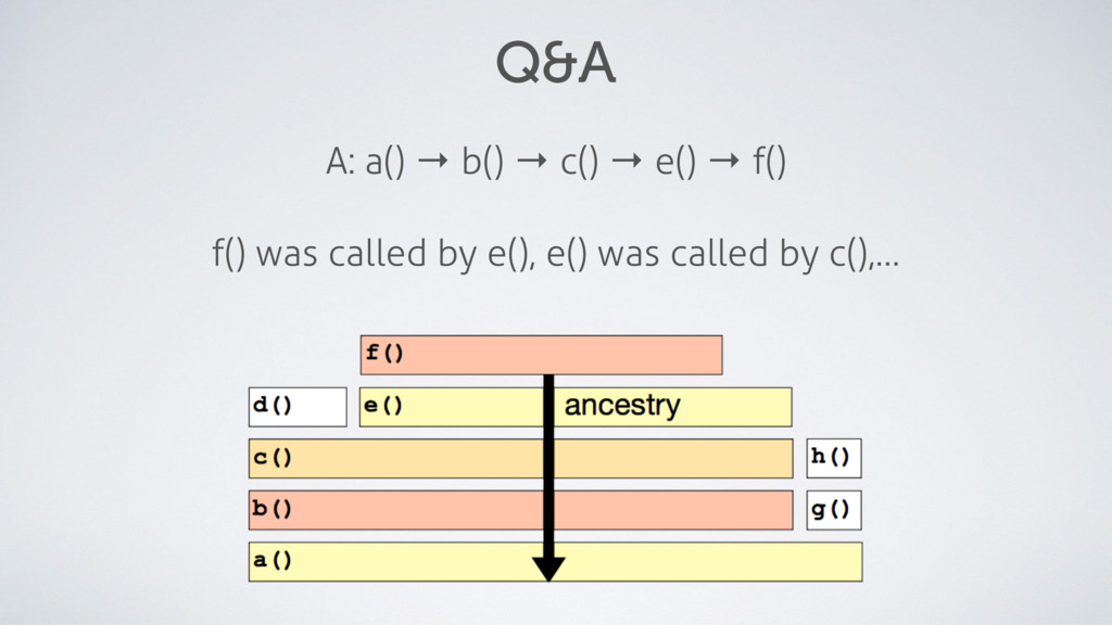 Q&A A: a() → b() → c() → e() → f() f() was call...