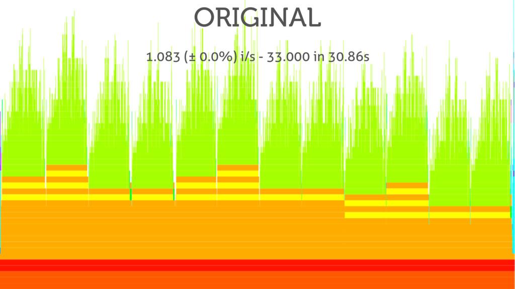ORIGINAL 1.083 (± 0.0%) i/s - 33.000 in 30.86s
