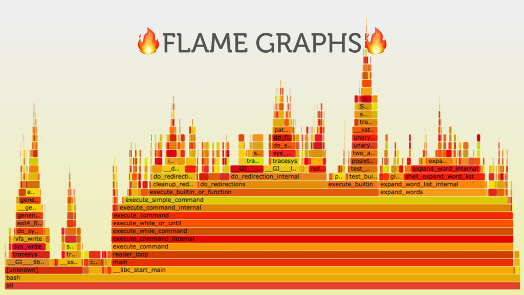 $FLAME GRAPHS$