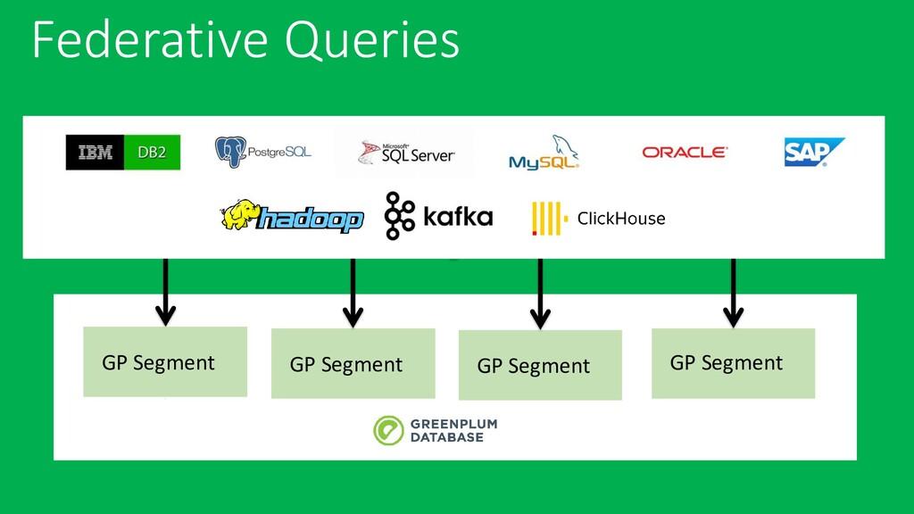 Federative Queries GP Segment GP Segment GP Seg...