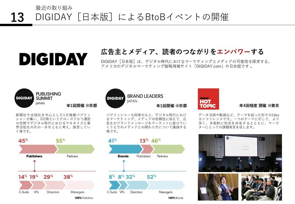 DIGIDAY[日本版]によるBtoBイベントの開催 13 広告主とメディア、読者のつながりを...