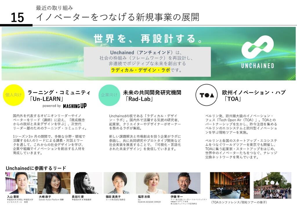 イノベーターをつなげる新規事業の展開 15 ラーニング・コミュニティ 「Un-LEARN」 国...