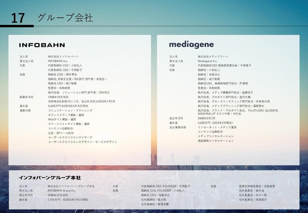グループ会社 法人名 株式会社メディアジーン 英文法人名 Mediagene Inc. 代表 ...