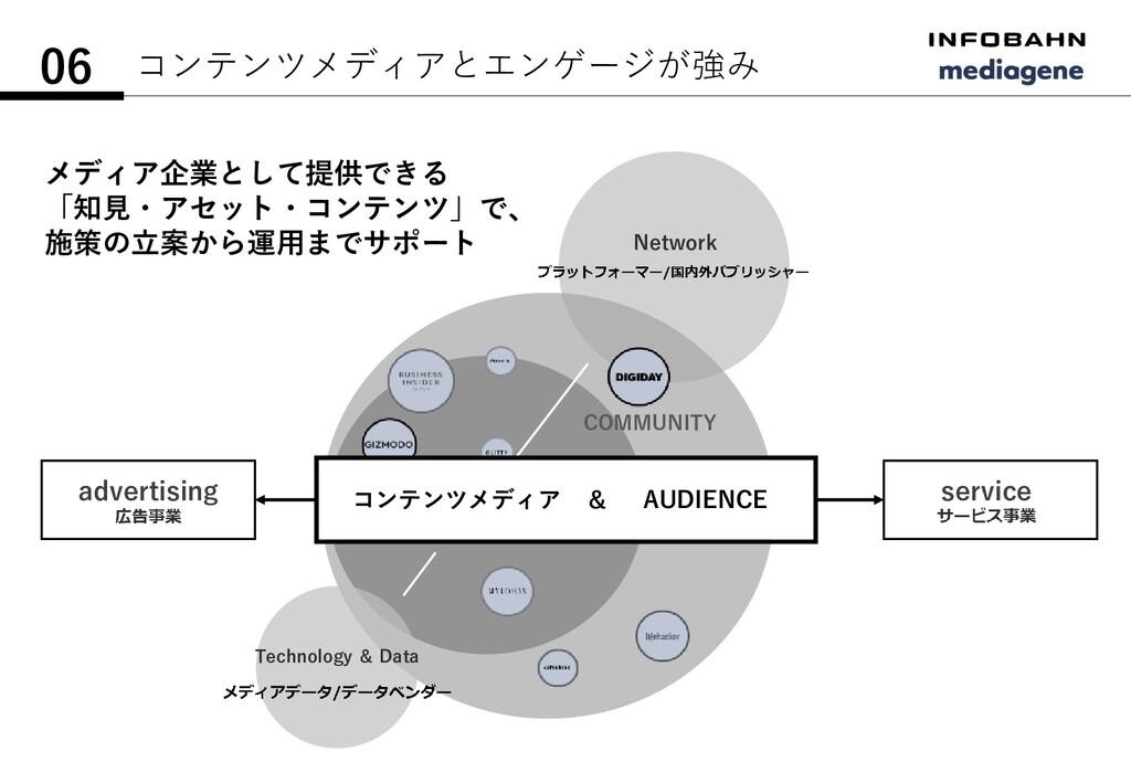 コンテンツメディアとエンゲージが強み 06 メディア企業として提供できる 「知見・アセット・コ...