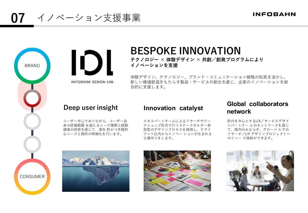 BESPOKE INNOVATION テクノロジー × 体験デザイン × 共創/創発プログラム...
