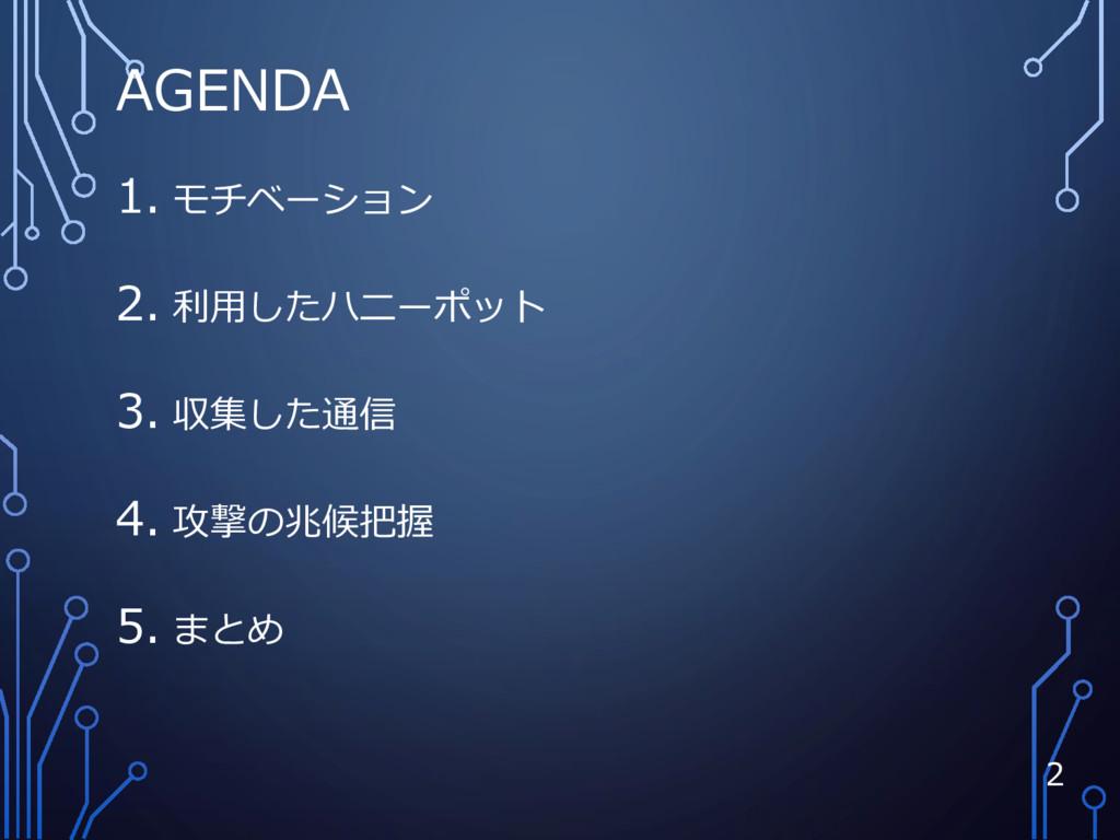 AGENDA 1. モチベーション 2. 利用したハニーポット 3. 収集した通信 4. 攻撃...