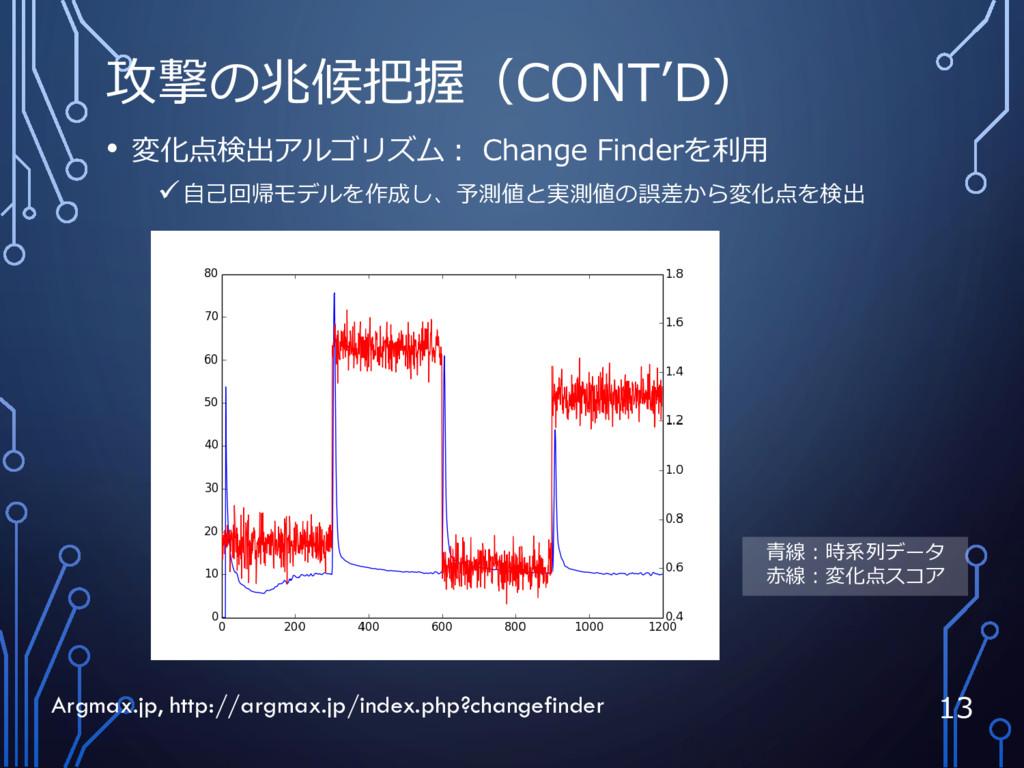 攻撃の兆候把握(CONT'D) 13 Argmax.jp, http://argmax.jp/...