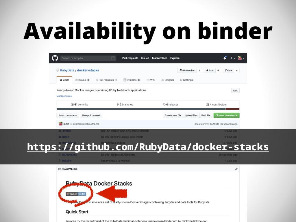 Availability on binder https://github.com/RubyD...