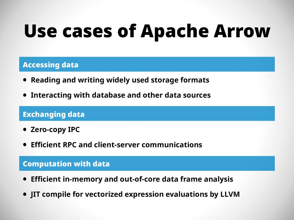 Use cases of Apache Arrow Accessing data • Read...