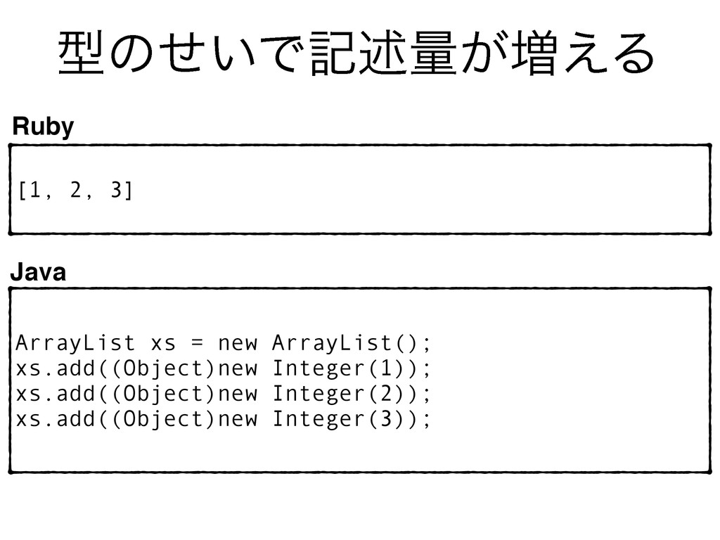ܕͷ͍ͤͰهड़ྔ͕૿͑Δ ArrayList xs = new ArrayList(); xs...
