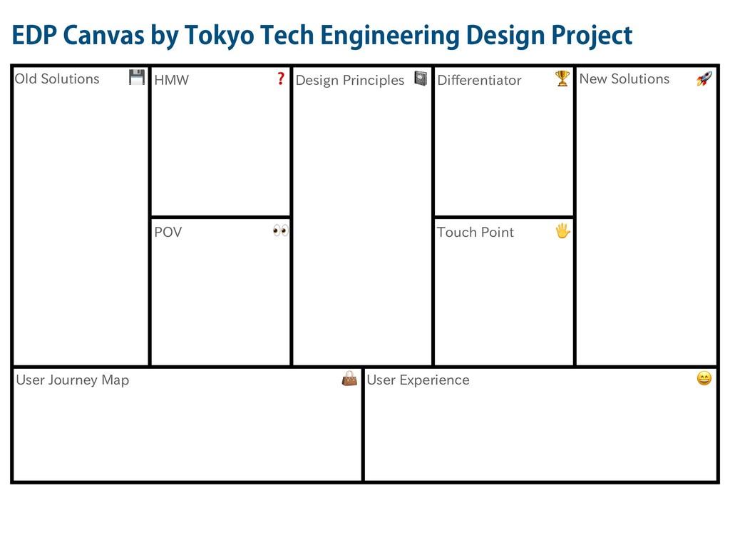 HMW POV Design Principles Differentiator Touch ...