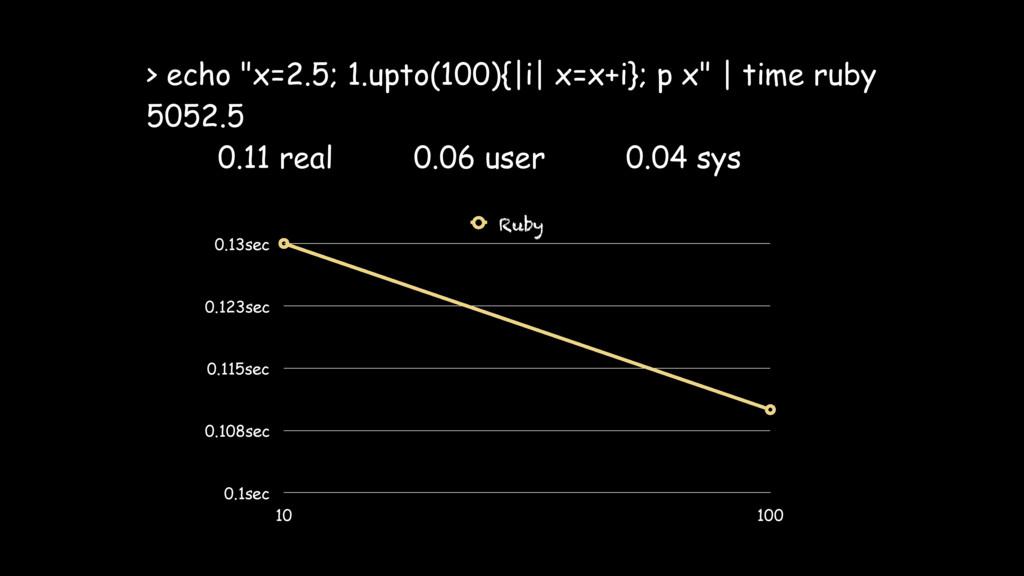 "> echo ""x=2.5; 1.upto(100){|i| x=x+i}; p x"" | t..."