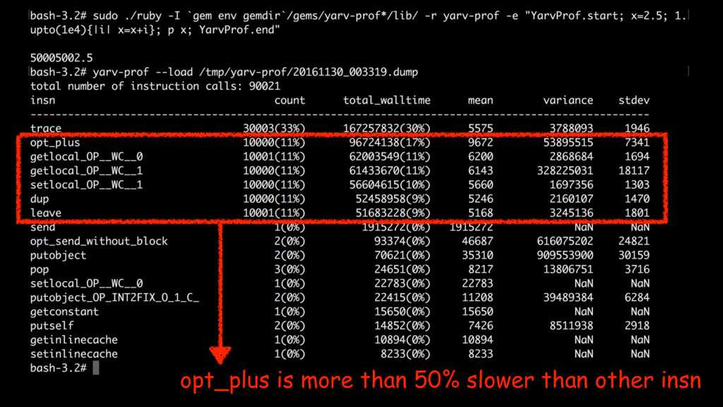 opt_plus is more than 50% slower than other insn