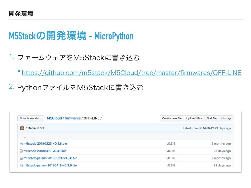 ։ൃڥ M5Stackͷ։ൃڥ - MicroPython 1.ϑΝʔϜΣΞΛ.4U...