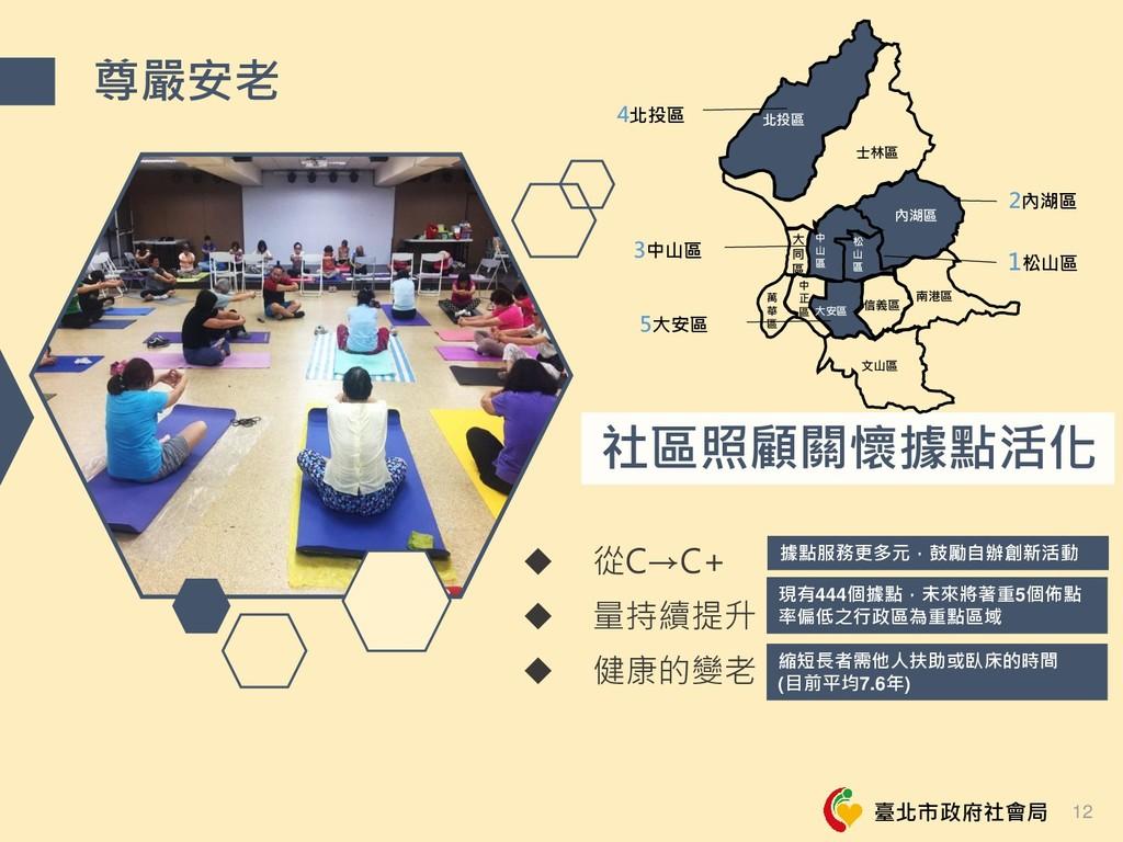 臺北市政府社會局 尊嚴安老 社區照顧關懷據點活化  從C→C+  量持續提升  健康的變...
