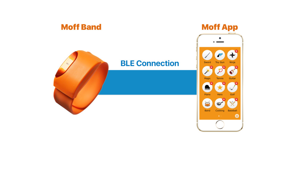 Moff Band Moff App BLE Connection