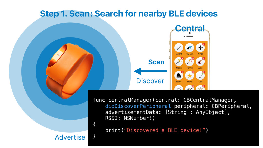 Scan Step 1. Scan Advertise Discover : Search f...