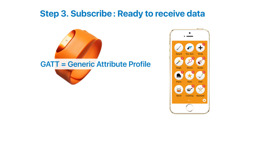 Step 3. Subscribe: Ready to receive data GATT =...