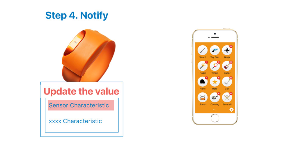 Step 4. Notify Moff Service Sensor Characterist...
