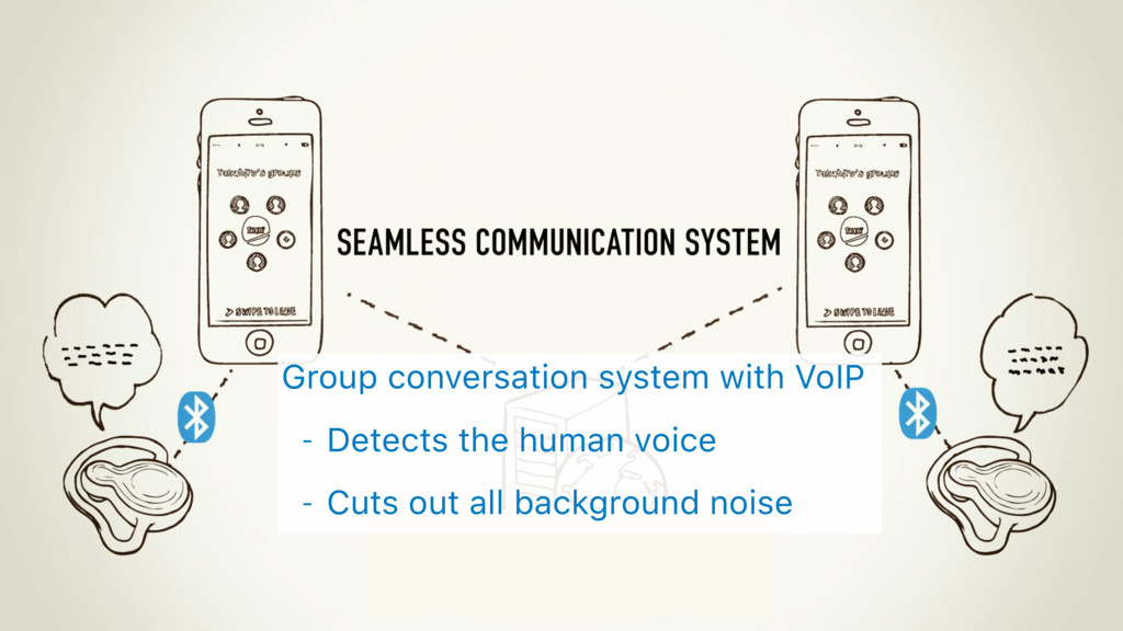Group conversation system with VoIP - Detects t...