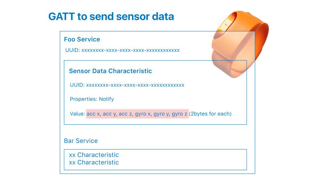 GATT to send sensor data Foo Service Sensor Dat...