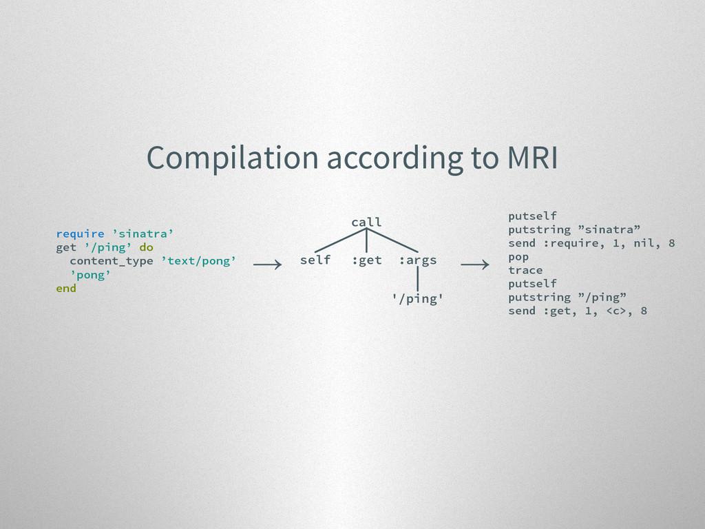 Compilation according to MRI require 'sinatra' ...