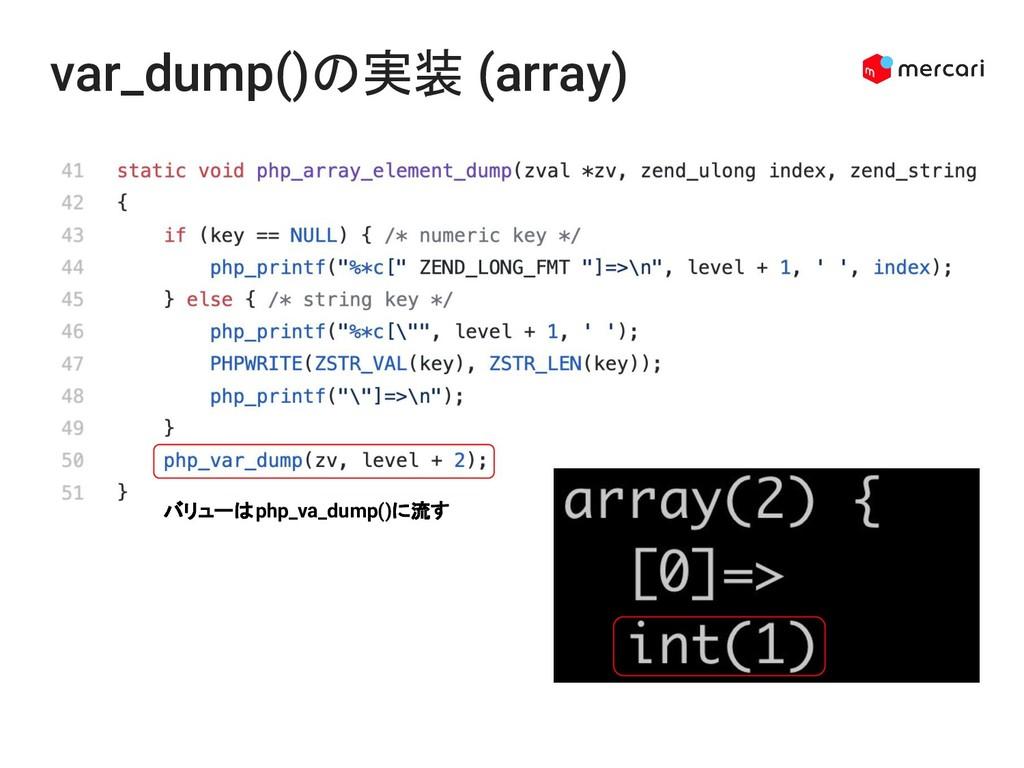 var_dump()の実装 (array) キーのみ表示処理 バリューはphp_va_dump...