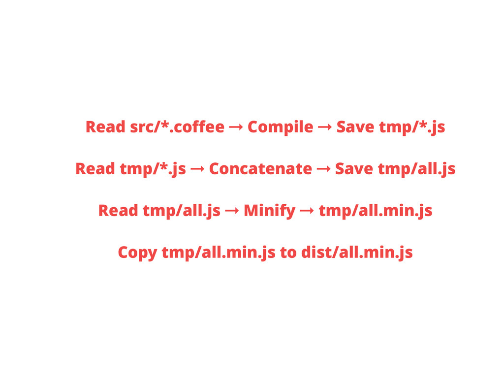 Read src/*.coffee ➞ Compile ➞ Save tmp/*.js Read...