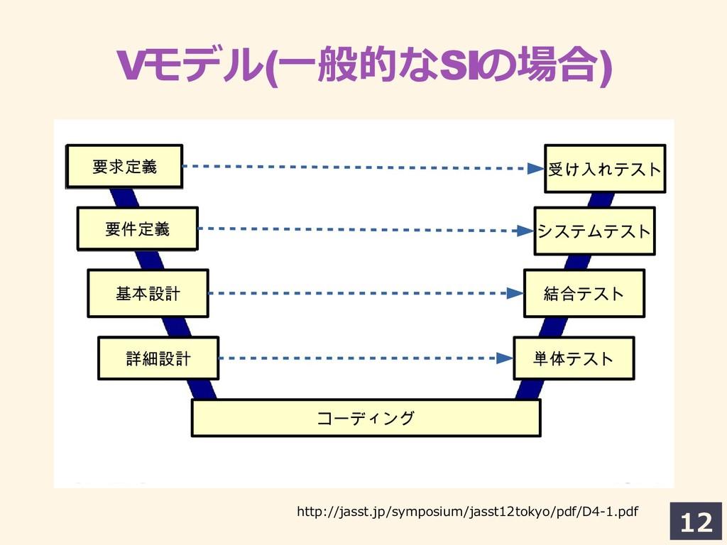 12 Vモデルの中での(一般的は何か?なSIの基礎場合) 要求定義 要件定義 基本設計 詳細設...