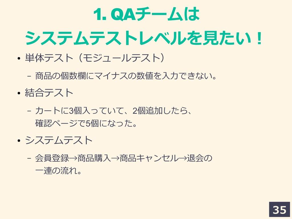 35 1. QAチームはは システムはテストレベルの中でのを繰り返す見できなくた質問)い! ●...