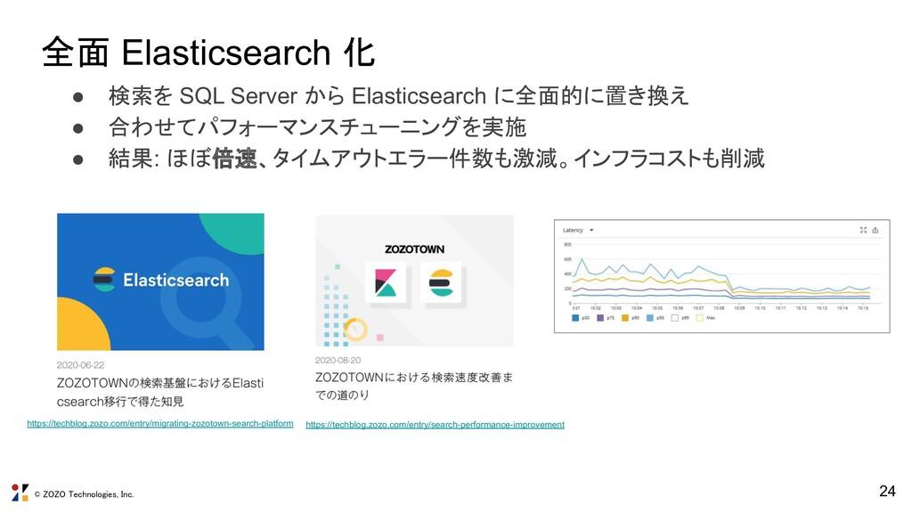© ZOZO Technologies, Inc. ● 検索を SQL Server から E...