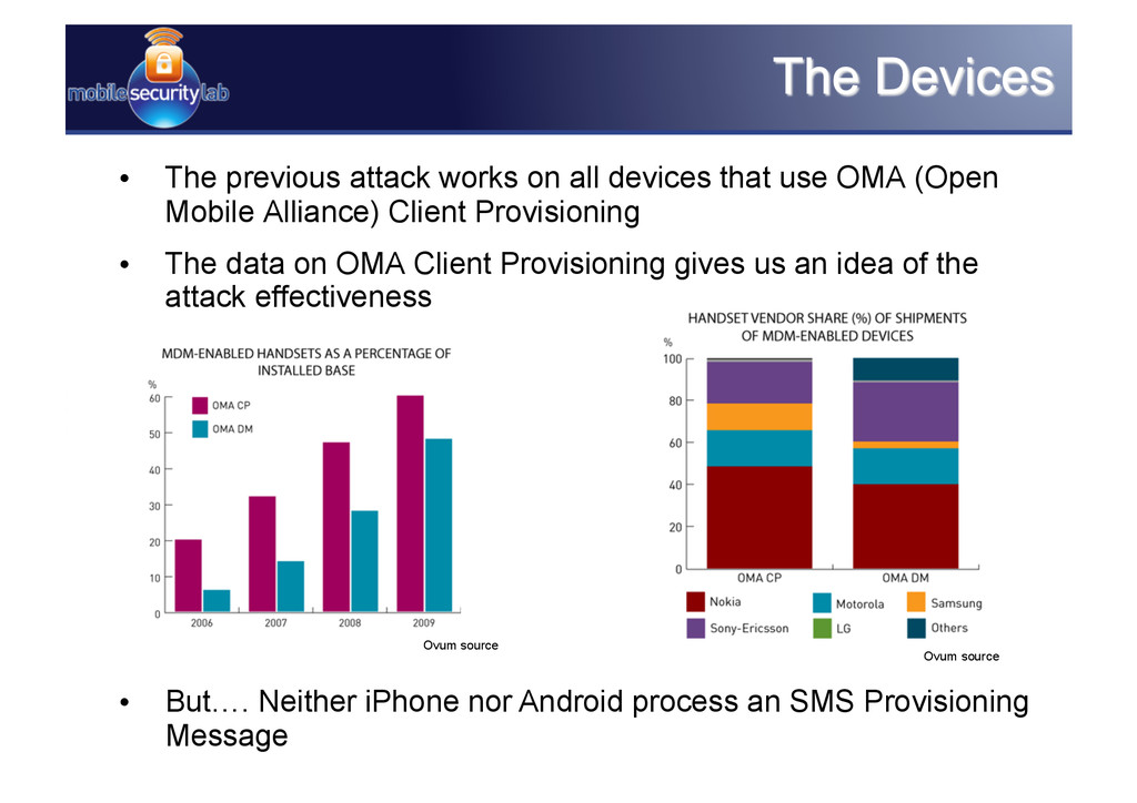 • The previous attack works on all devices tha...