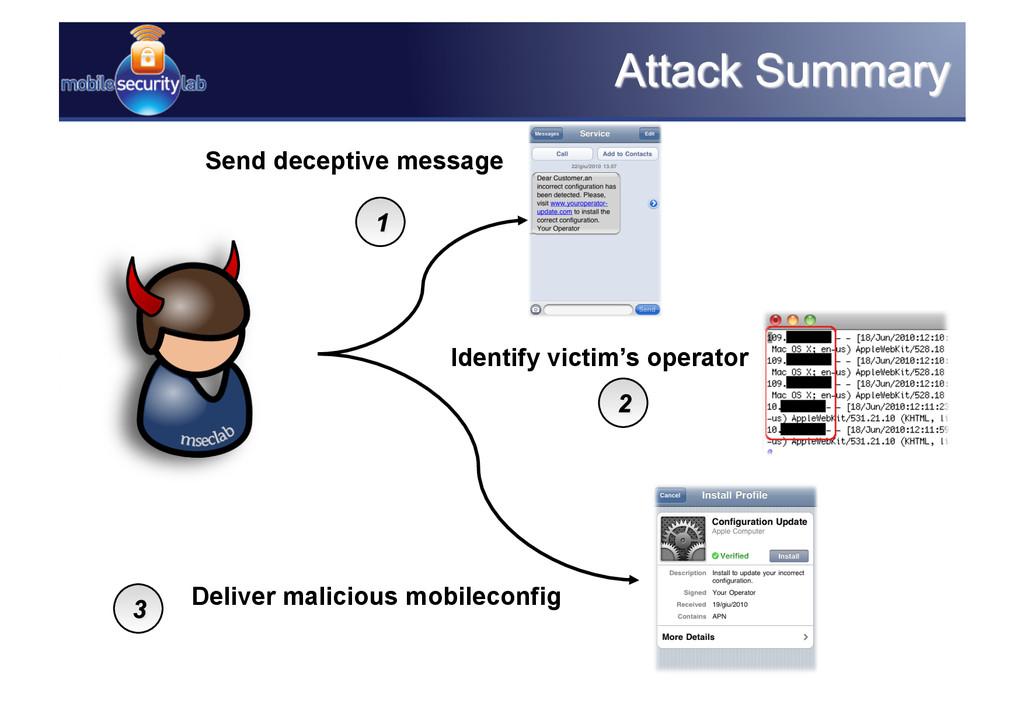 Deliver malicious mobileconfig Send deceptive m...