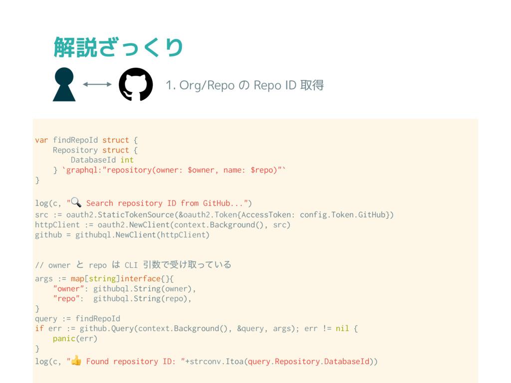 解説ざっくり 1. Org/Repo の Repo ID 取得 var findRepoId ...